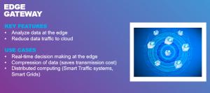 edgegateway-use